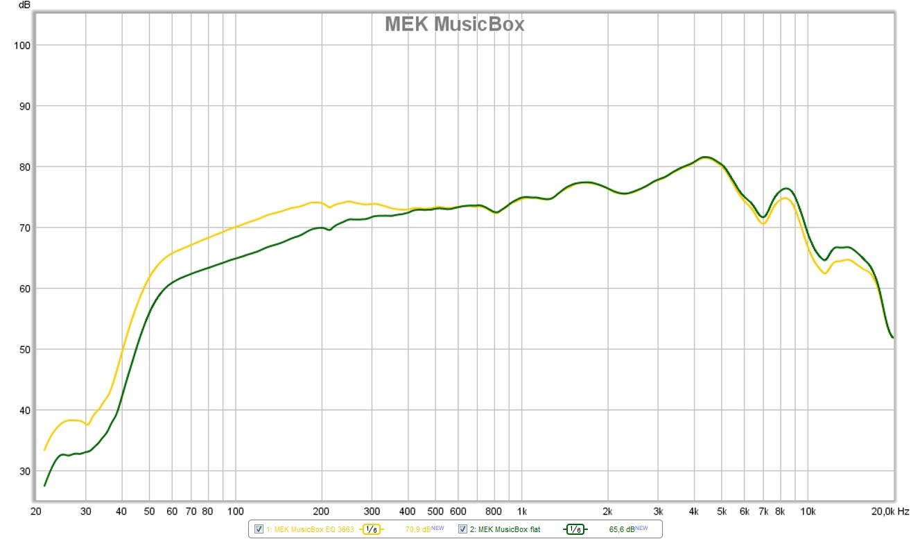 mek_measurement